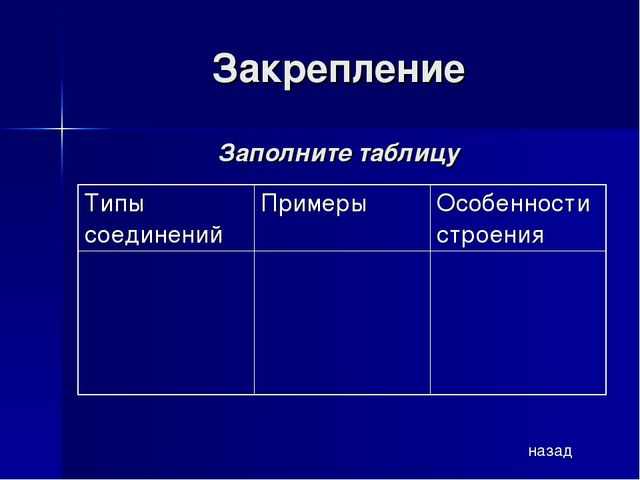 Закрепление Заполните таблицу назад Типы соединенийПримеры Особенности стр...