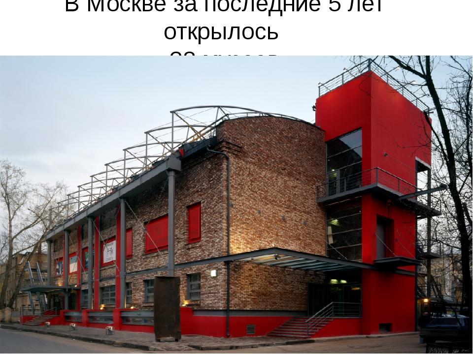 В Москве за последние 5 лет открылось 28 музеев