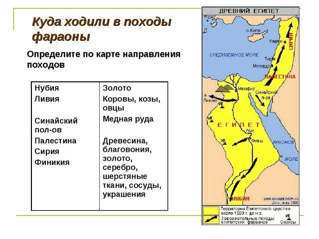 Куда ходили в походы фараоны Определите по карте направления походов Нубия Ли...