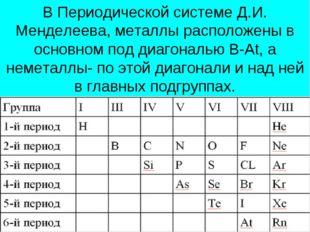 В Периодической системе Д.И. Менделеева, металлы расположены в основном под д