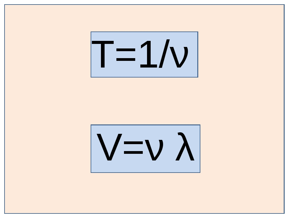 Т=1/ν V=ν λ