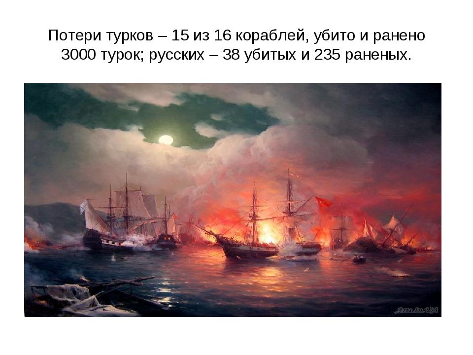 Потери турков – 15 из 16 кораблей, убито и ранено 3000 турок; русских – 38 уб...