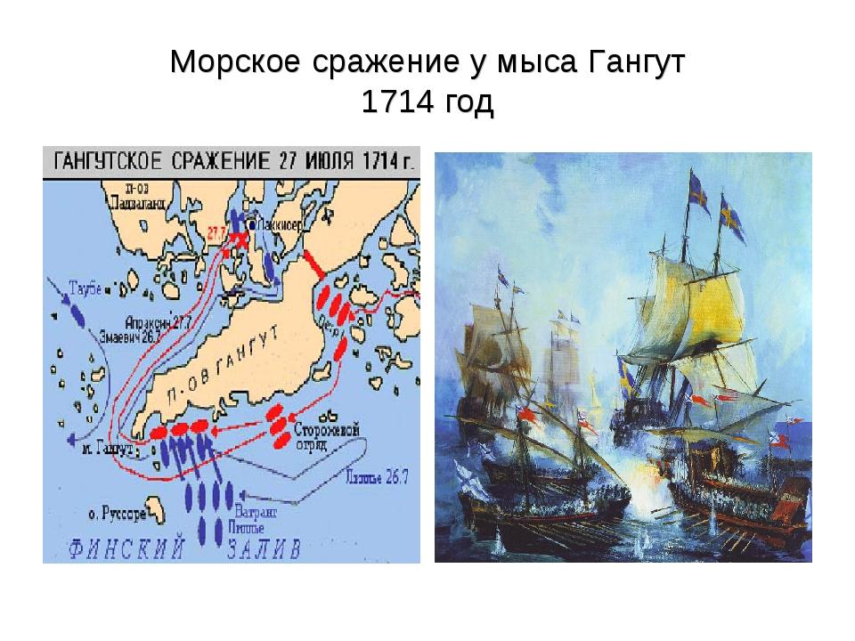 Морское сражение у мыса Гангут 1714 год