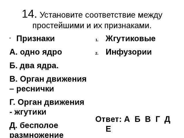 14. Установите соответствие между простейшими и их признаками. Признаки А. од...
