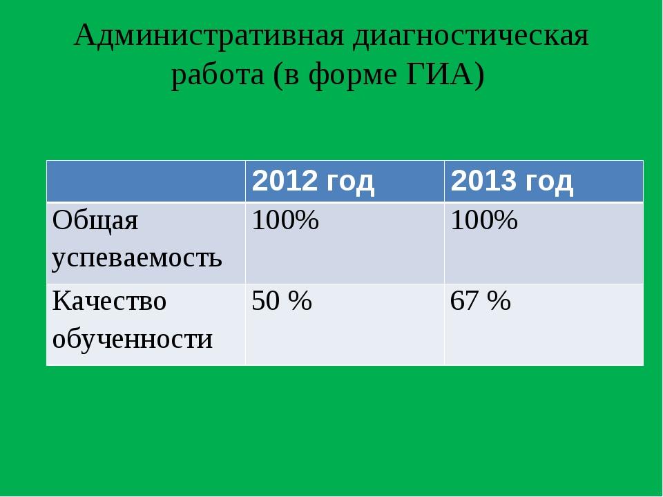 Административная диагностическая работа (в форме ГИА) 2012 год2013 год Общ...