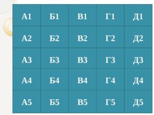 А1 Б1 В1 Г1 Д1 А2 Б2 В2 Г2 Д2 А3 Б3 В3 Г3 Д3 А4 Б4 В4 Г4 Д4 А5 Б5 В5 Г5 Д5 Пр