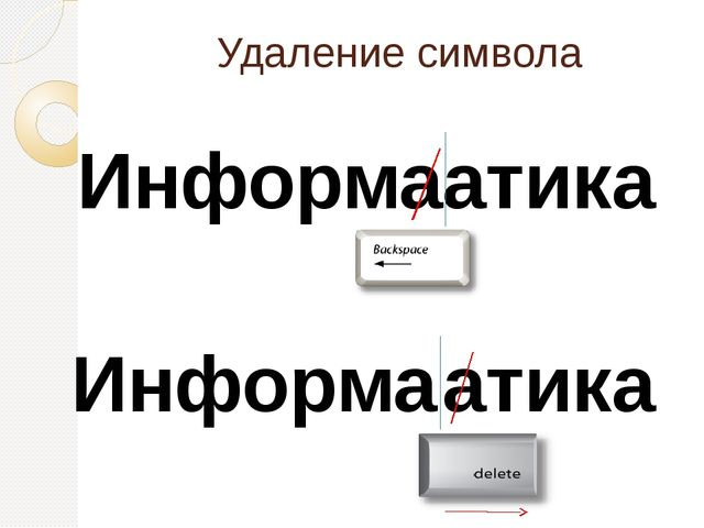 Удаление символа Информа атика Информа атика