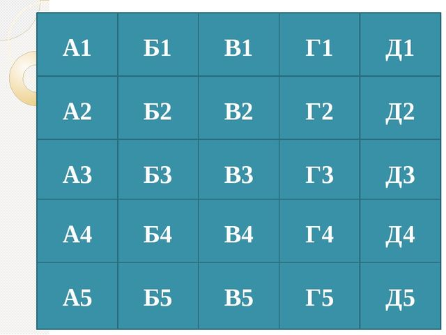 А1 Б1 В1 Г1 Д1 А2 Б2 В2 Г2 Д2 А3 Б3 В3 Г3 Д3 А4 Б4 В4 Г4 Д4 А5 Б5 В5 Г5 Д5 Пр...