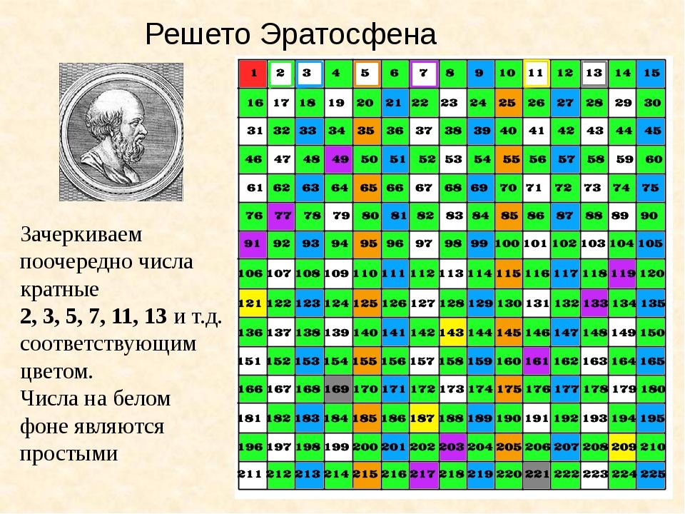 Решето Эратосфена Зачеркиваем поочередно числа кратные 2, 3, 5, 7, 11, 13 и т...