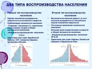 Первый тип воспроизводства населения Низкие показатели рождаемости, смертност