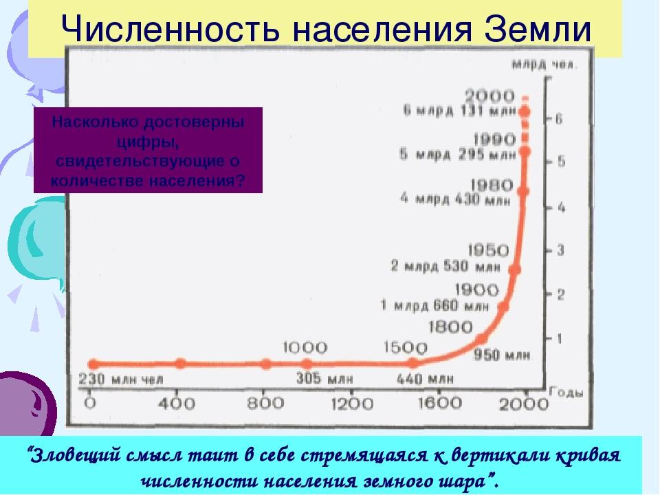 Численность населения Земли Насколько достоверны цифры, свидетельствующие о к...