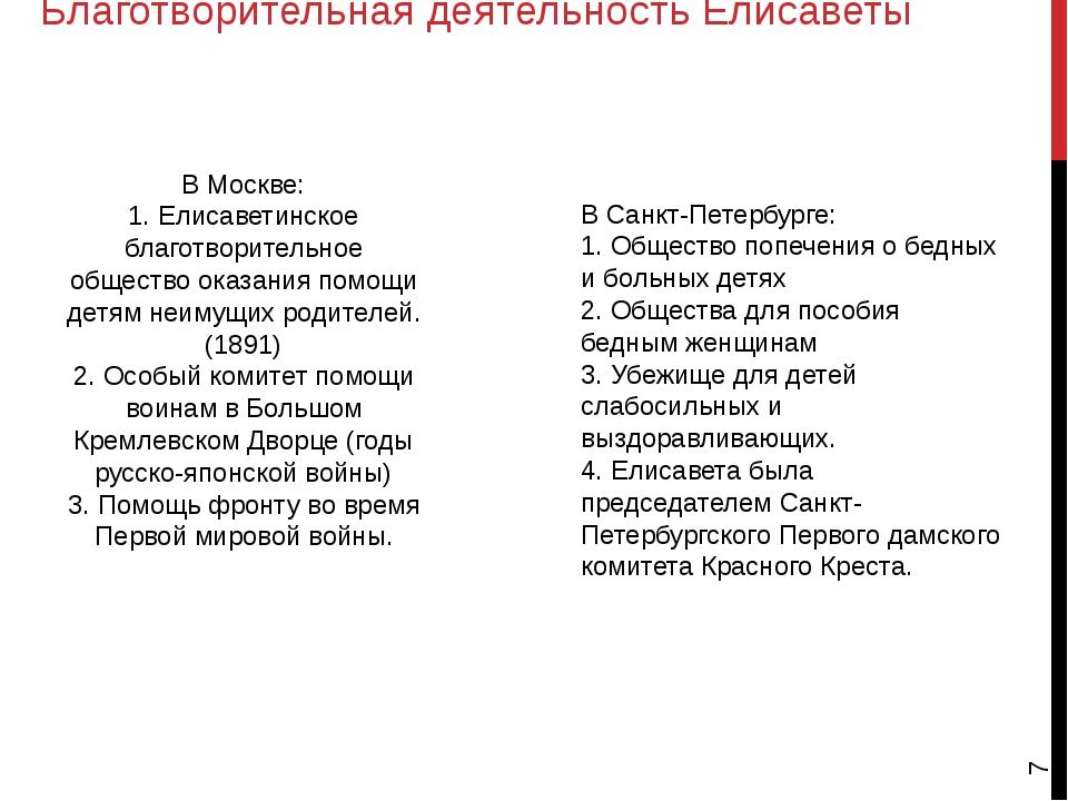Благотворительная деятельность Елисаветы В Москве: 1. Елисаветинское благотво...