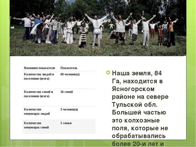 Велесово Наша земля, 84 Га, находится в Ясногорском районе на севере Тульской...