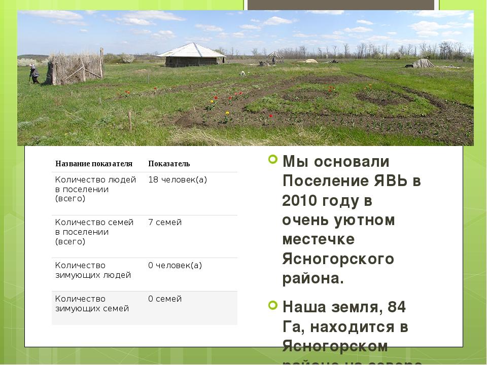Явь, 2010 Мы основали Поселение ЯВЬ в 2010 году в очень уютном местечке Ясног...