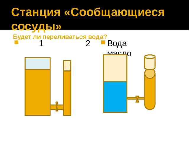 Станция «Сообщающиеся сосуды» Будет ли переливаться вода? 1 2 Вода масло
