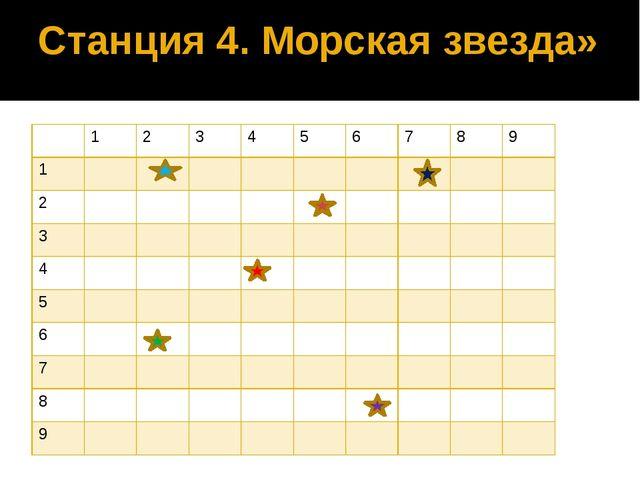 Станция 4. Морская звезда» 1 2 3 4 5 6 7 8 9 1 2 3 4 5 6 7 8 9