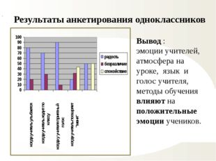 . Результаты анкетирования одноклассников Вывод : эмоции учителей, атмосфера