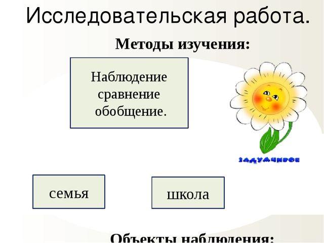 Исследовательская работа. Методы изучения: Объекты наблюдения: Наблюдение ср...