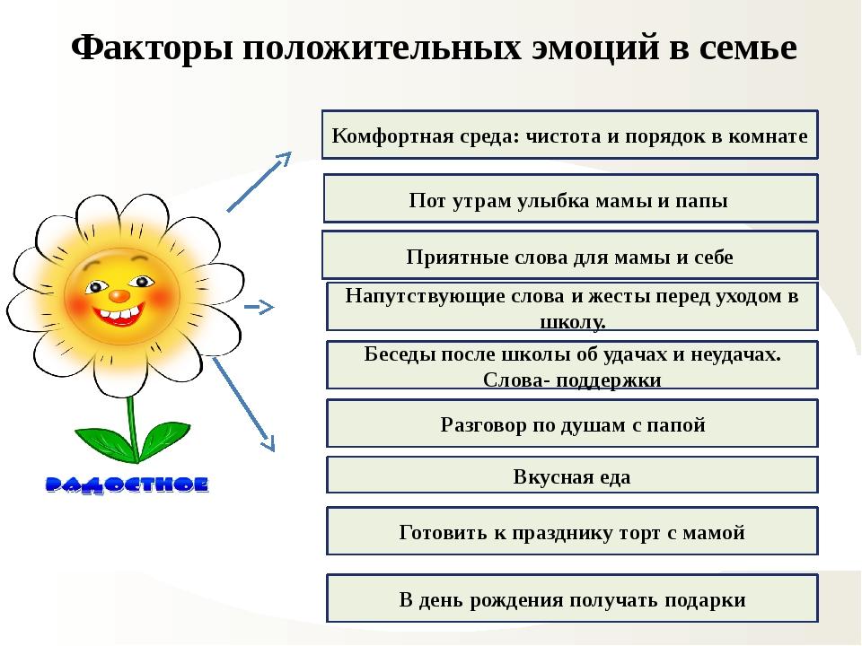 Комфортная среда: чистота и порядок в комнате Пот утрам улыбка мамы и папы Пр...