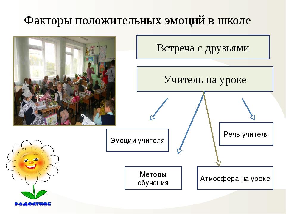 Факторы положительных эмоций в школе Встреча с друзьями Учитель на уроке Эмоц...