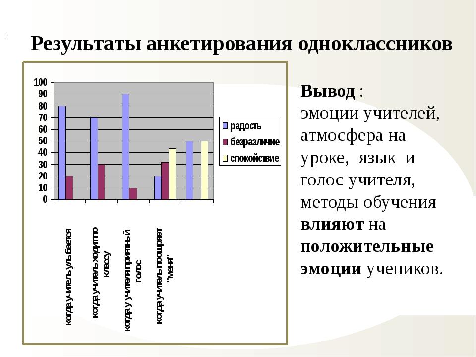 . Результаты анкетирования одноклассников Вывод : эмоции учителей, атмосфера...