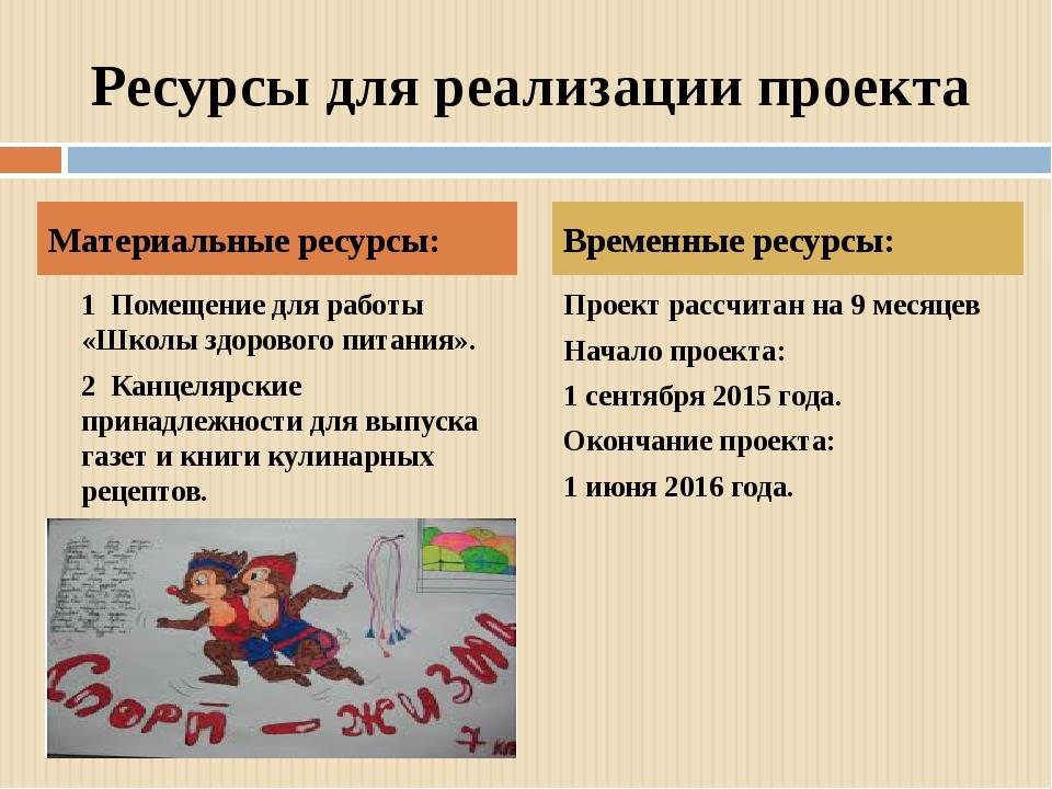 Ресурсы для реализации проекта 1 Помещение для работы «Школы здорового питани...