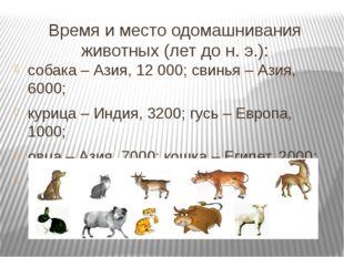 Время и место одомашнивания животных (лет до н. э.): собака – Азия, 12 000; с