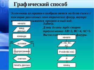 Графический способ Элементы алгоритма изображаются на блок-схеме с помощью р