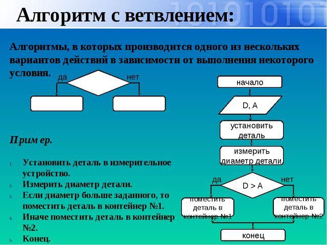Алгоритм с ветвлением: Алгоритмы, в которых производится одного из нескольких...