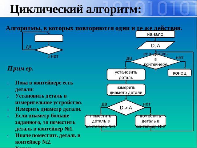 Циклический алгоритм: Алгоритмы, в которых повторяются одни и те же действия....