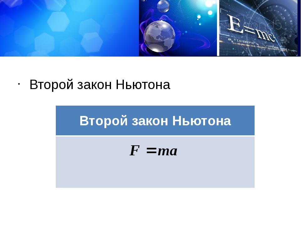 Вопросы Второй закон Ньютона Второй закон Ньютона