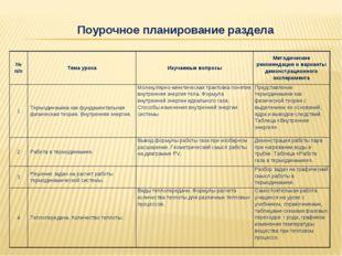 Поурочное планирование раздела № п/пТема урокаИзучаемые вопросыМетодически