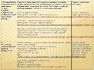 4. Мотивированная постановка цели и задач урока. (1 мин) (слайд 4)Развитие т