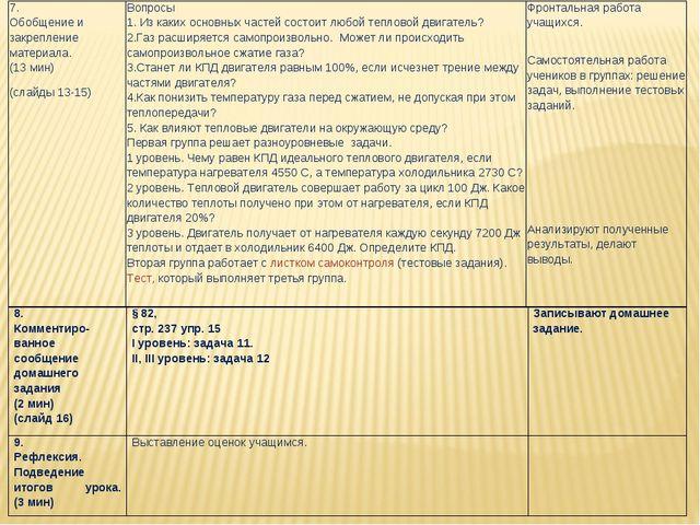 7. Обобщение и закрепление материала. (13 мин) (слайды 13-15)Вопросы 1. Из к...