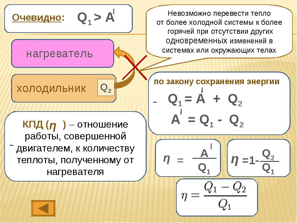 Q1 > A Очевидно: холодильник нагреватель Q2 невозможно Невозможно перевести...