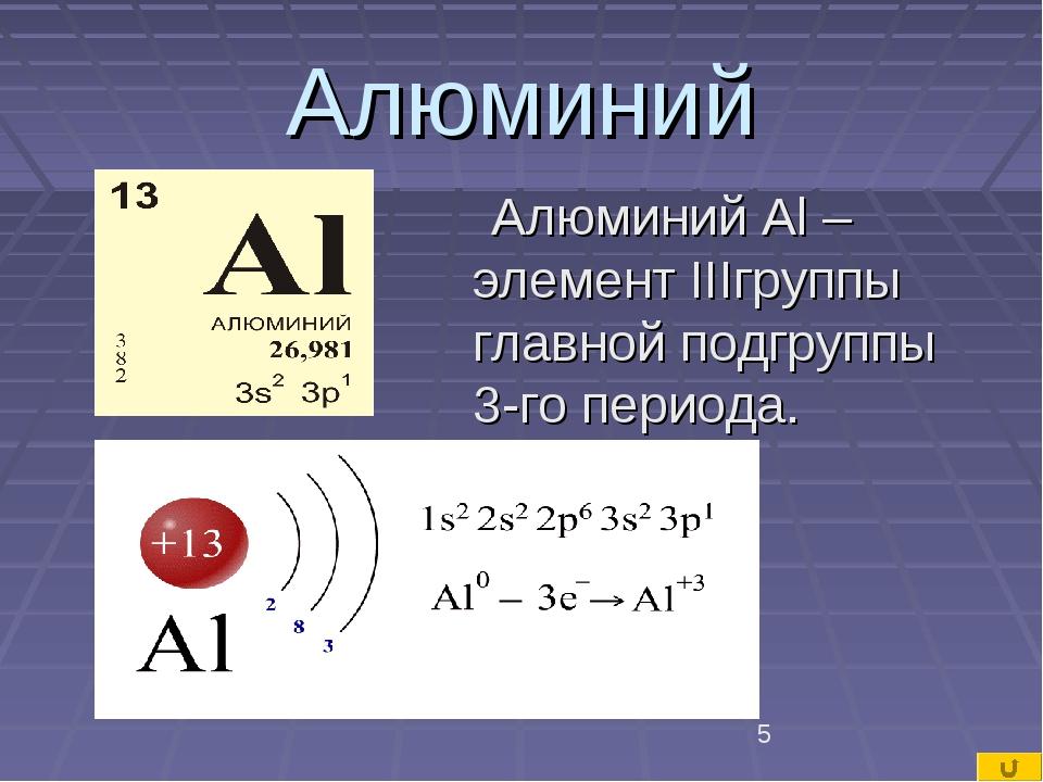 Алюминий Алюминий Al – элемент IIIгруппы главной подгруппы 3-го периода.