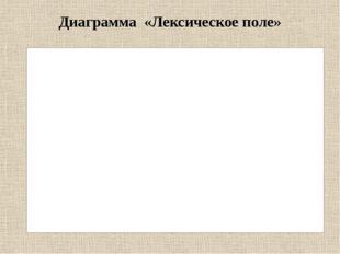 Диаграмма «Лексическое поле»