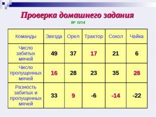 Проверка домашнего задания № 1014 КомандыЗвездаОрелТракторСоколЧайка Чис