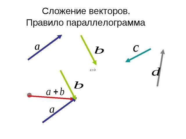 Сложение векторов. Правило параллелограмма