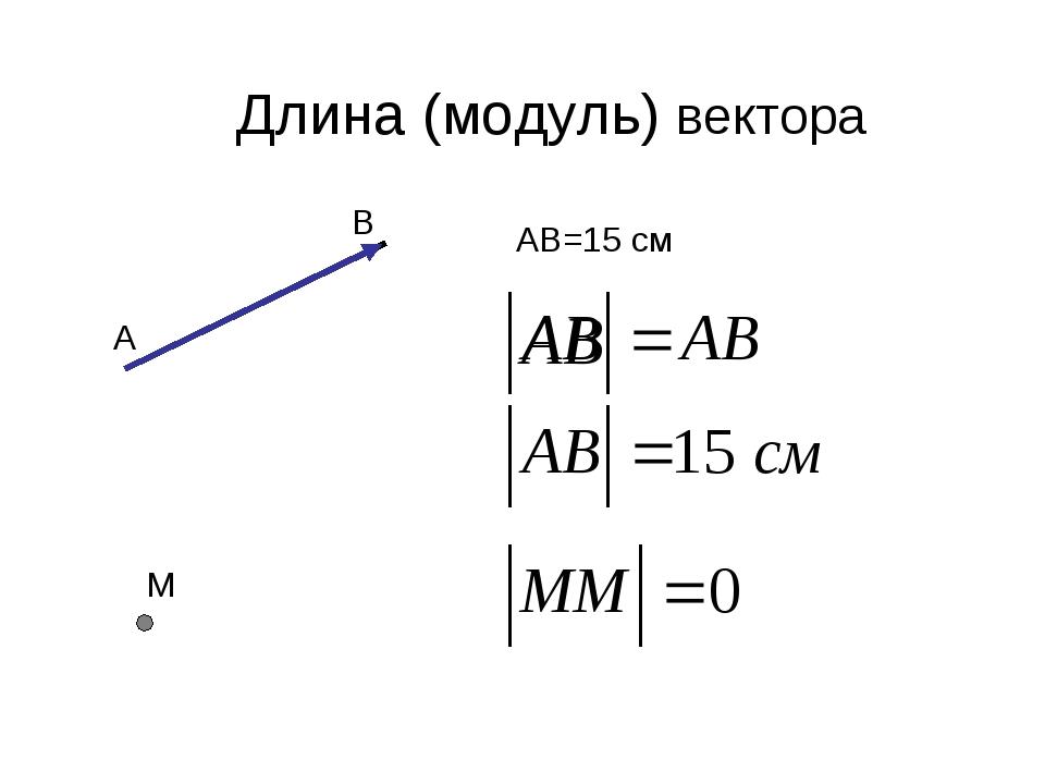 Длина (модуль) вектора А В АВ=15 см М