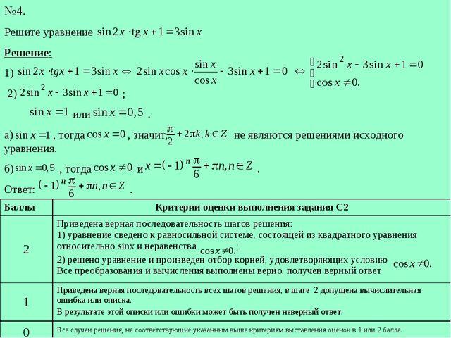 Баллы Критерии оценки выполнения задания С2 2Приведена верная последователь...