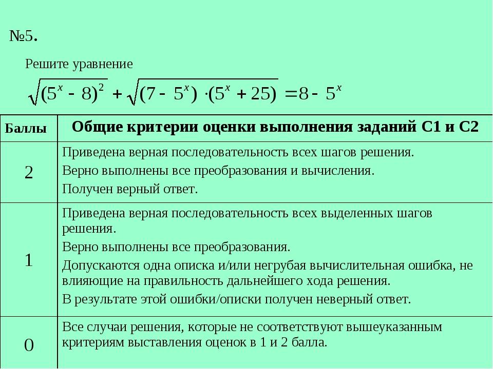 №5. БаллыОбщие критерии оценки выполнения заданий С1 и С2 2Приведена верна...