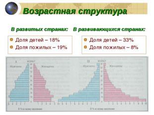 Возрастная структура Доля детей – 18% Доля пожилых – 19% В развитых странах: