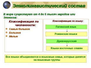 Этнолингвистический состав Классификация по численности: Самые большие Больши