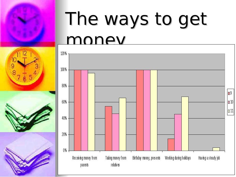 The ways to get money