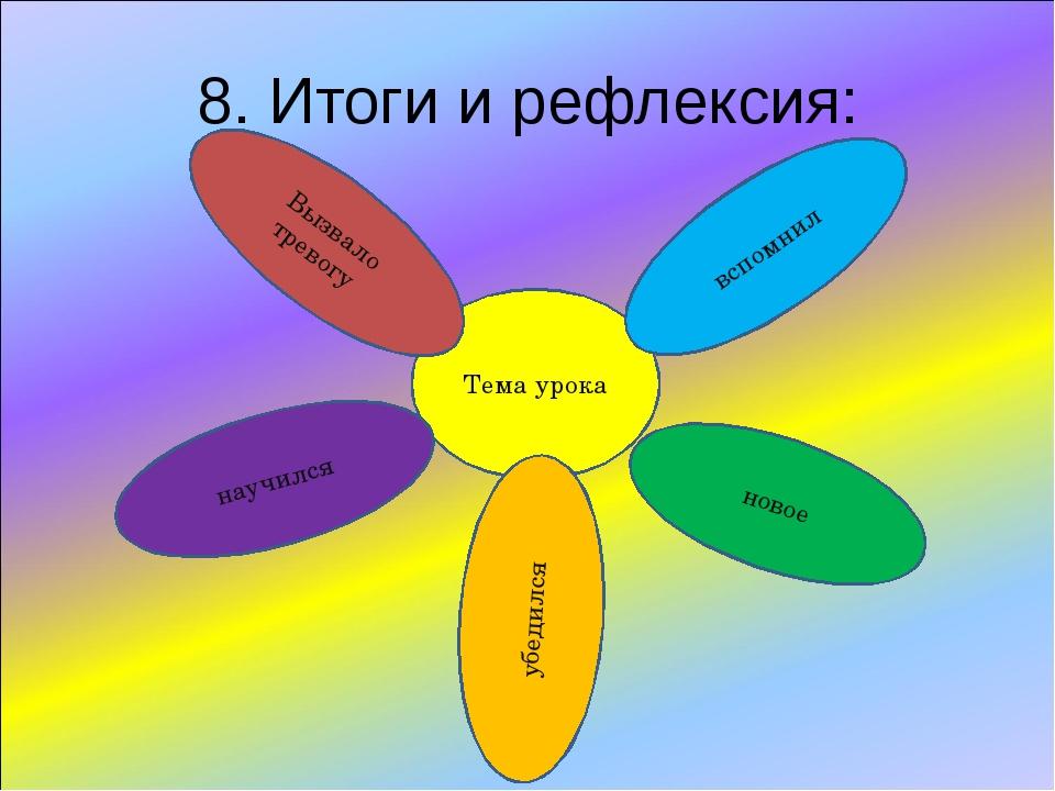 8. Итоги и рефлексия: Тема урока Вызвало тревогу научился убедился новое вспо...