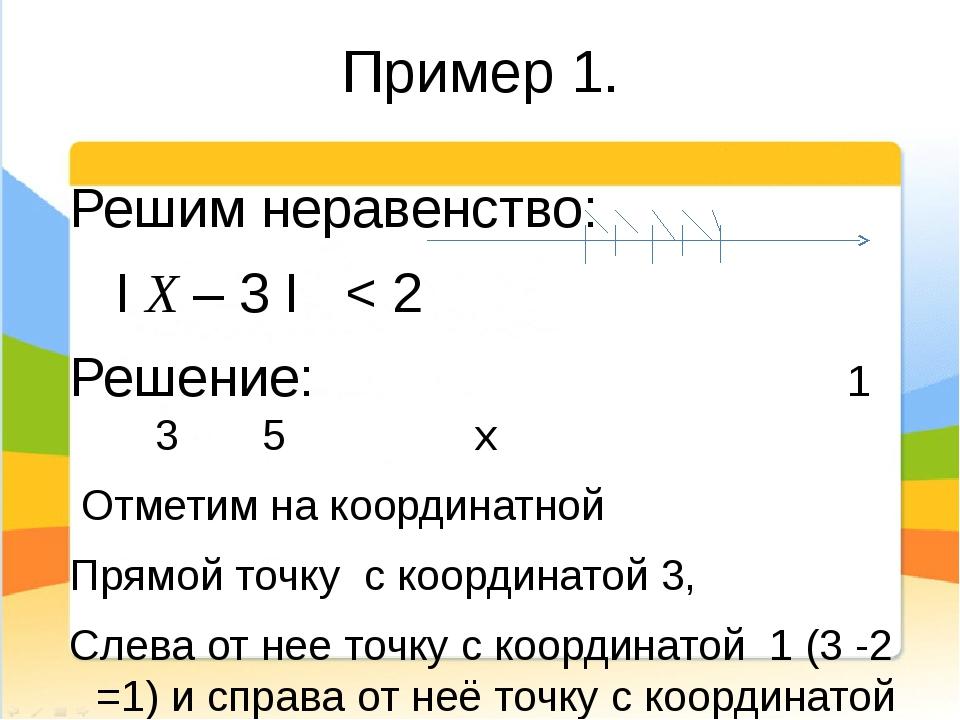 Пример 1. Решим неравенство: I X – 3 I < 2 Решение: 1 3 5 x Отметим на коорди...
