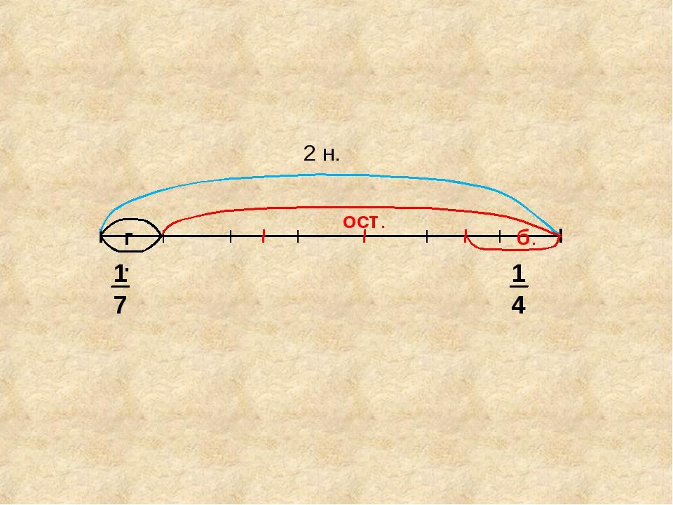 г. б. 2 н. ост. 17 14