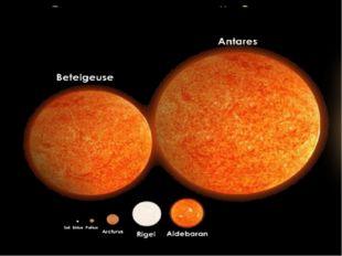 Самые яркие звёзды по абсолютной звездной величине НазваниеРасстояние св. ле