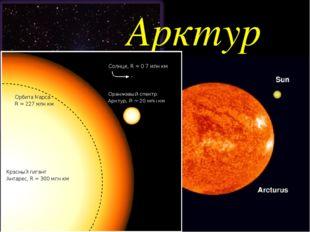 Арктур Аркту́р - Альфа Волопаса) — самая яркая звезда в созвездии Волопаса, ч